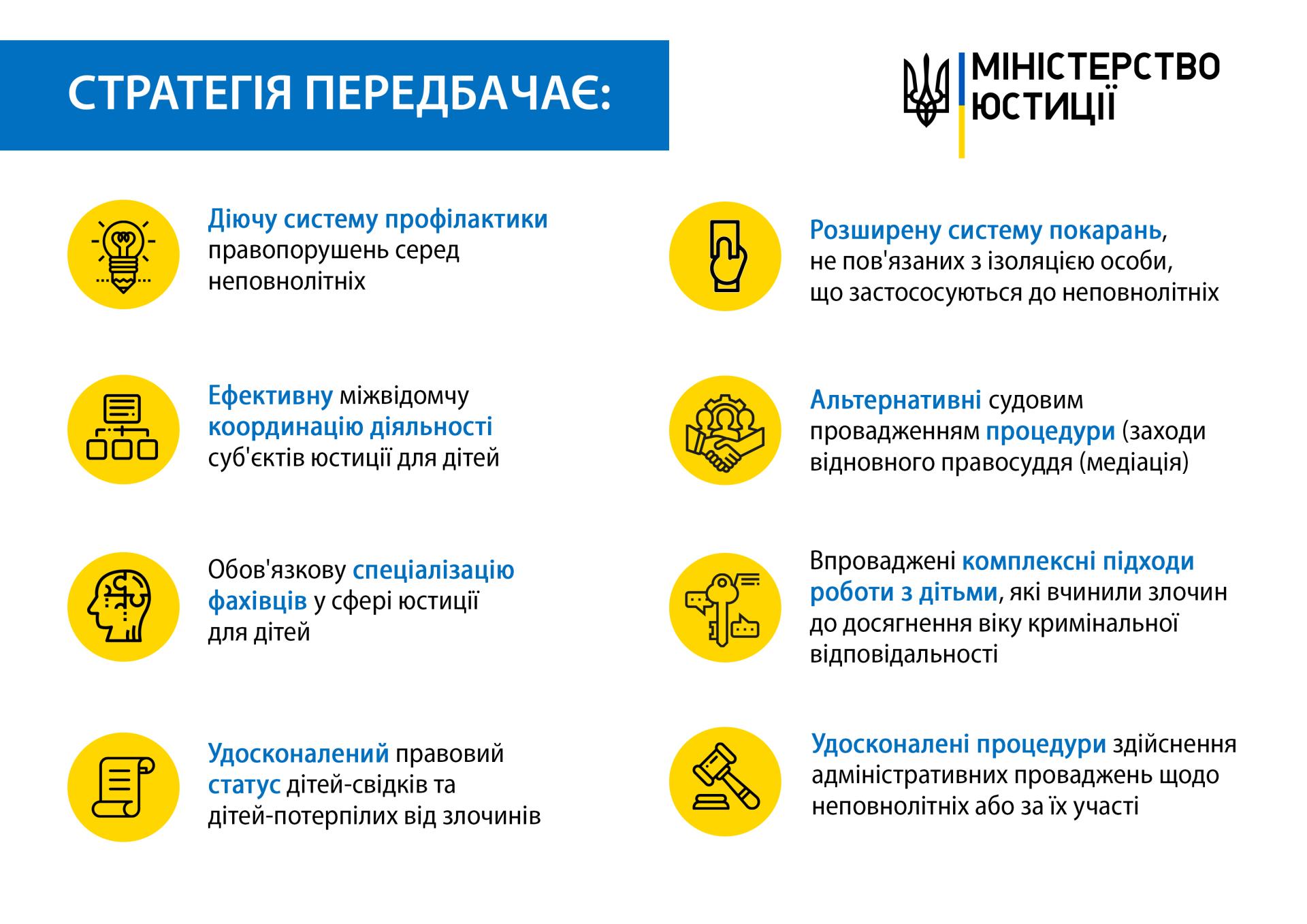 Олена Сукманова: Нацстратегія реформи юстиції для дітей стане основою для майбутніх законодавчих змін у цій сфері